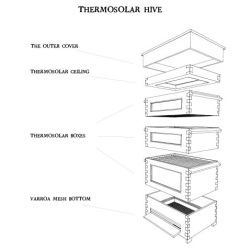 Picture from thermosolarhive.com