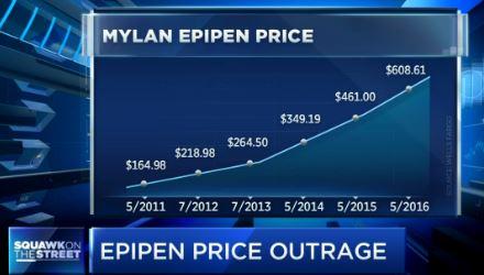 epipen prices